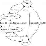 relaciones-3-3